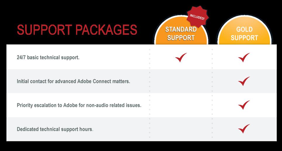 CS-Support-Packages_EU_En