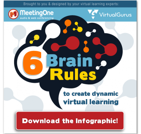 Virtual learning infographic