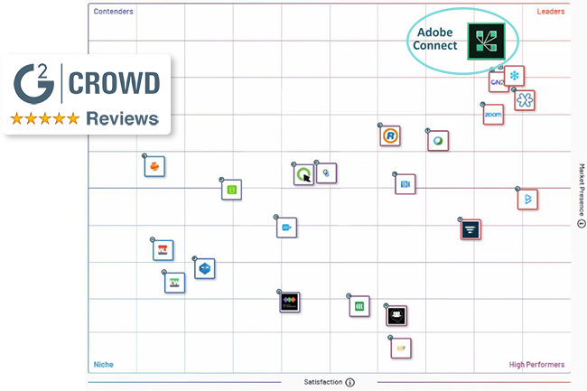 G2-Crowd-Review-2020