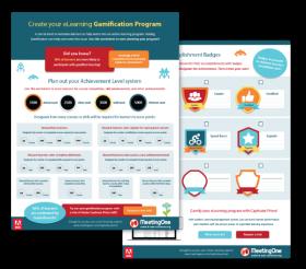 gamification worksheet