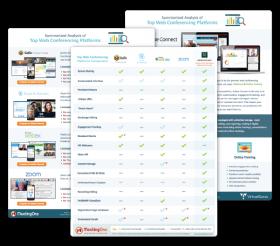 competitive comparison of web conferencing platforms