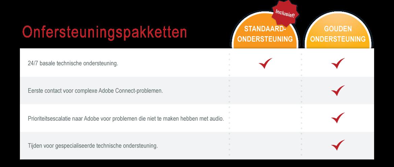 CS-Support-Packages_EU-Dutch
