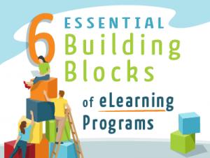 6 Critical Building Blocks for eLearning Programs-Webinar Banner-Website