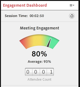 AC Engagement Meter