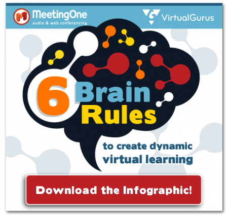 Brain Rules Learning Infographic