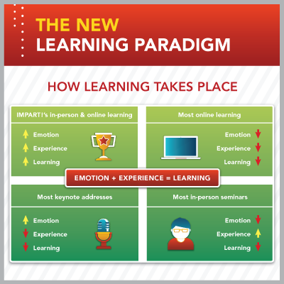 Info-New-Learning-Paradigm