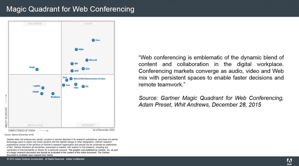 Adobe Connect Leader In Gartner Magic Quadrant Meetingone Us