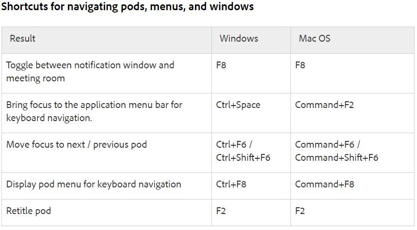Web Conferencing Accessibility shortcuts