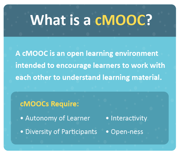 What is a MOOC? What is a cMOOC?