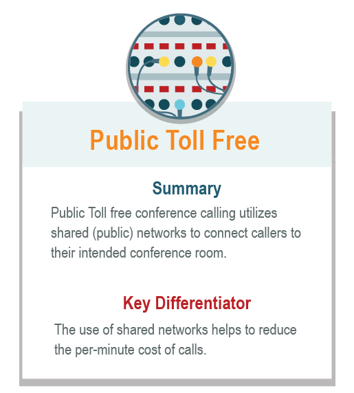 public toll free conference calling