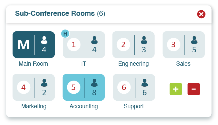 Conference Call Sub Conference Rooms - up to 20!