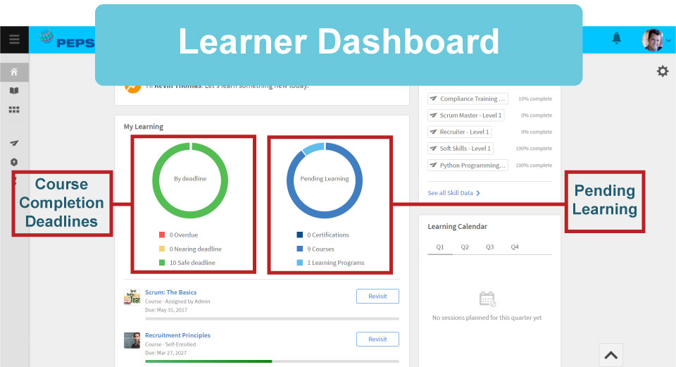learner dashboard in adobe captivate prime - great for personalized learning