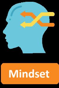 virtual classroom essentials mindset