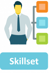 virtual classroom essentials toolset