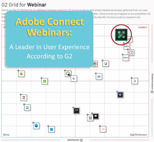 g2 ranks Adobe Connect webinars a leader in user experienc