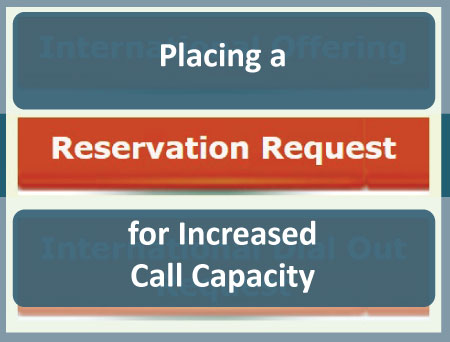 placing a reservation request with meetingone